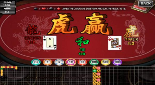 Inilah Trik Menang Taruhan Judi Dragon Tiger Online Untuk Pemula